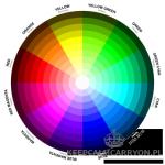 Kolor oka, a makijaż cz. 1 – oczy niebieskie